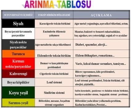 arinma